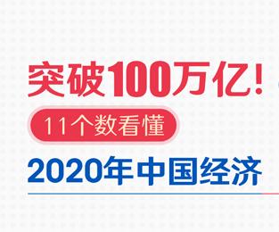 突破100万亿!11个数看懂2020年中国经济